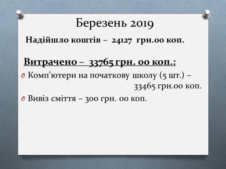 березень-2019
