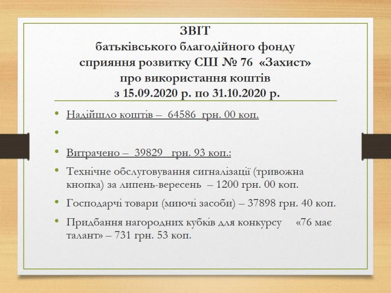 Звіт-15_9-31_10-2020-1024x768