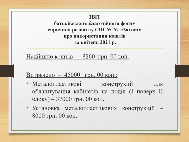 Звіт_к_21