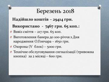 березень-2018