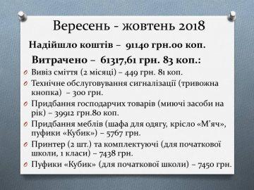 жовтень-2018