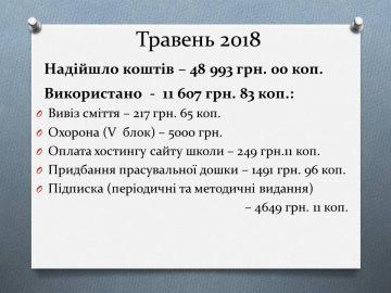 травень-2018