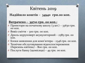 Квітень-2019