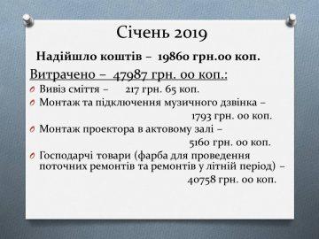 січень-2019