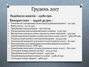 грудень2017